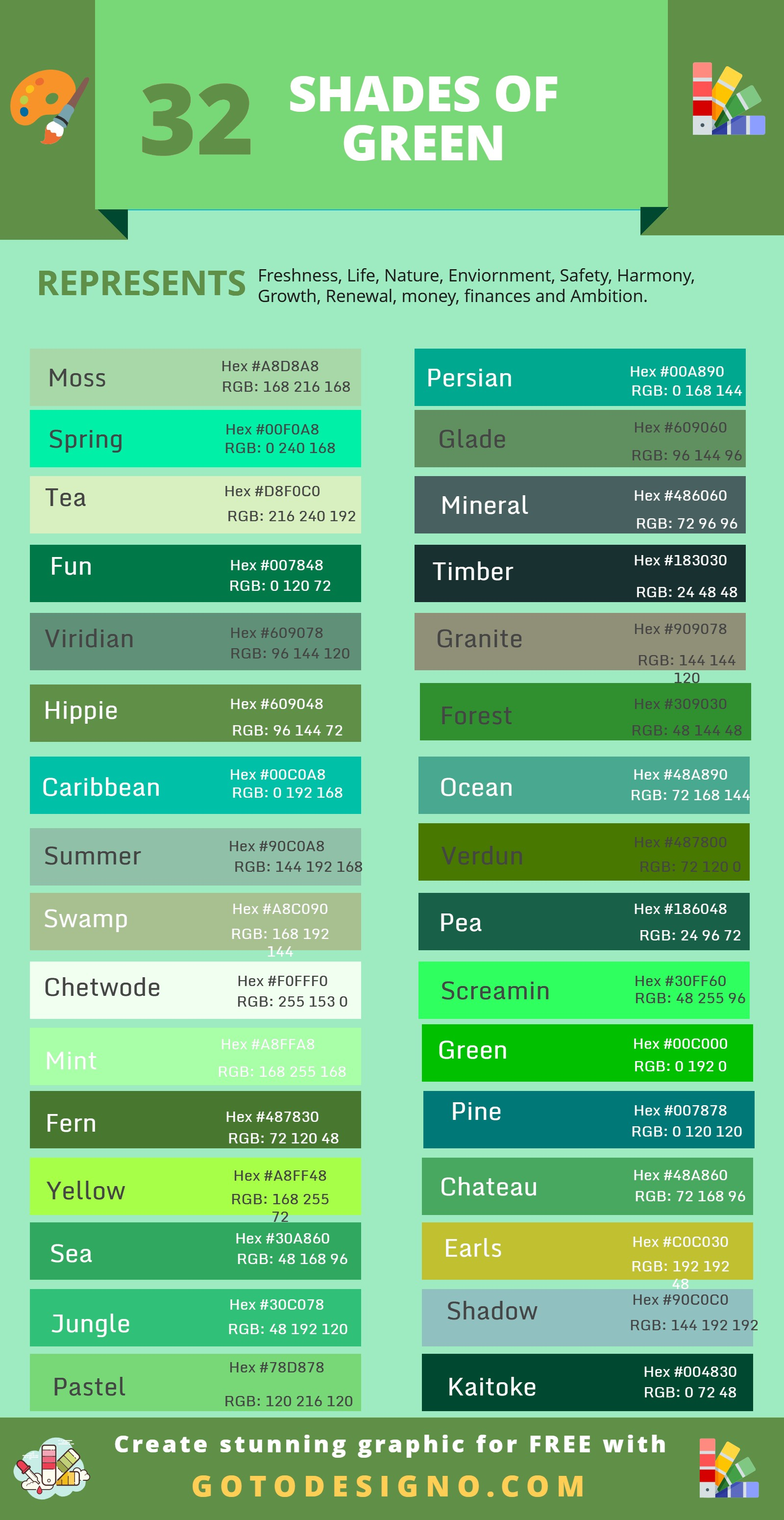 70 Shades Of Green Color With Hex Code Complete Guide 2020